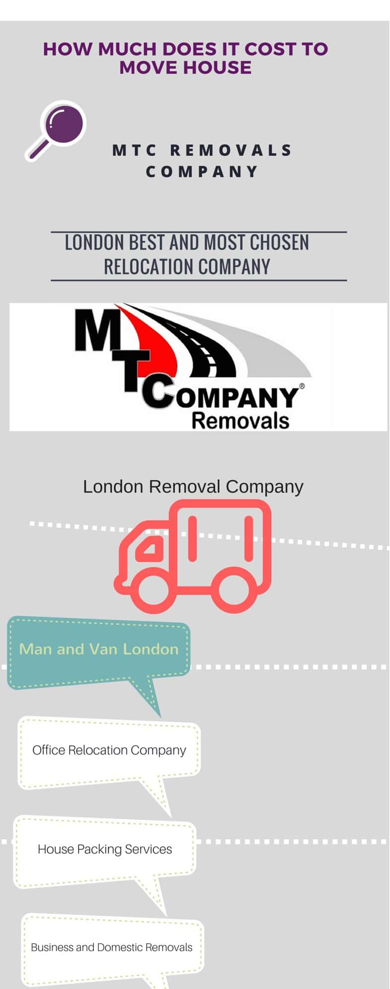 Cheap Removal Company in London