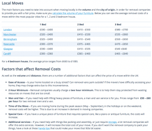 Removal Costs: Moving Prices within the UK (2018)